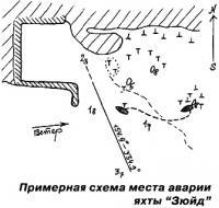 Примерная схема места аварии яхты Зюйд