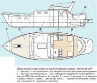 Примерная схема общего расположения катера