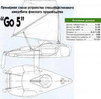 Примерная схема устройства швертбота «Go5»