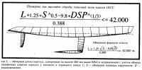 Примерно так выглядят обводы типичной яхты класса IACC