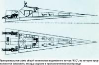 """Принципиальная схема общей компоновки водометного катера """"FSC"""""""