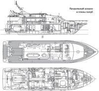Продольный разрез и планы палуб яхты «Буревестник»