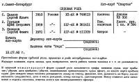 Простейшая форма судовой роли, принятая в ряде петербургских яхт-клубов