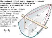 Простейший способ наметки места установки поперечных элементов