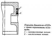 Размер проточки под маслосъемное кольцо