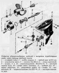 Редуктор моделей с выпуском отработавших газов через ступицу винта