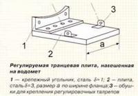 Регулируемая транцевая плита, навешенная на водомет