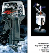 Рентген-схемы подвесного мотора