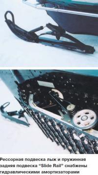 Рессорная подвеска лыж и задняя подвеска