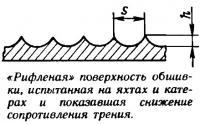 «Рифленая» поверхность обшивки