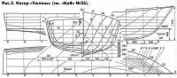 Рис. 2. Обводы катера «Тюлень»