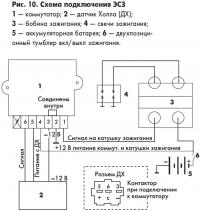 Рис. 10. Схема подключения ЭСЗ