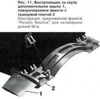 Рис. 11. Выступающее за скулу дополнительное крыло