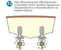 Рис. 12. При двухмоторной установке винт правого вращения устанавливают на правом борту