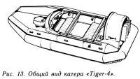 Рис. 13. Общий вид катера «Tiger-4»