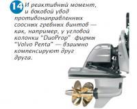 Рис. 14. Противонаправленные соосные гребные винты