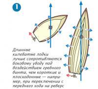 Рис. 1. Действие реактивных сил на длинную и короткую лодки