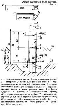 Рис. 1. Эскиз разрезной тяги реверса