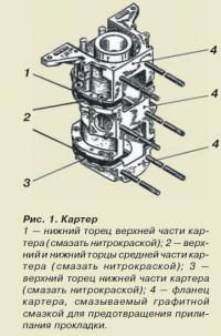 Рис. 1. Картер мотора «Вихрь»