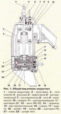 Рис. 1. Общий вид роверс-редуктора