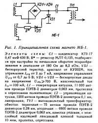 Рис. 1. Принципиальная схема магнето МБ-1