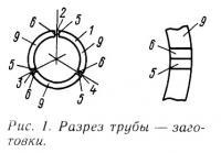 Рис. 1. Разрез трубы — заготовки