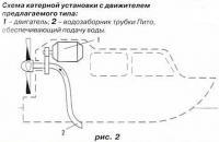 Рис. 1. Схема катерной установки с движителем предлагаемого типа