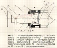 Рис. 1. Схема работы