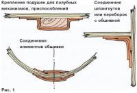 Рис. 1. Современные клеевые соединения