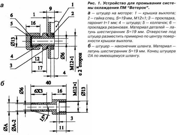 Рис. 1. Устройство для промывания системы охлаждения ПМ