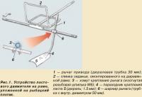 Рис. 1. Устройство ластового движителя на раме