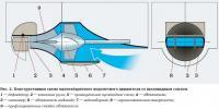 Рис. 2. Конструктивная схема малогабаритного водометного движителя со щелевидным соплом