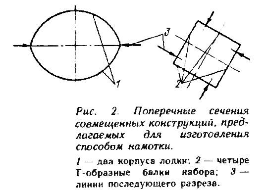 Рис. 2. Поперечные сечения совмещенных конструкций