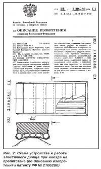 Рис. 2. Схема устройства и работы эластичного днища при наезде на препятствие