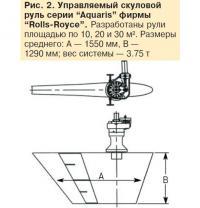 """Рис. 2. Управляемый скуловой руль серии """"Aquaris"""""""