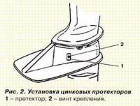 Рис. 2. Установка цинковых протекторов