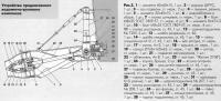 Рис. 2. Устройство предлагаемого водометно-рулевого комплекса