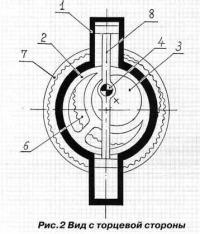 Рис. 2. Вид с торцевой стороны
