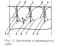 Рис. 2. Заготовка в развернутом виде