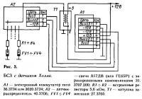 Рис. 3. БСЗ с датчиком Холла