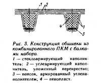 Рис. 3. Конструкция обшивки из комбинированного ПКМ с балками набора