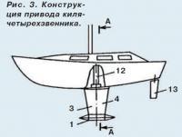 Рис. 3. Конструкция привода киля-четырехзвенника