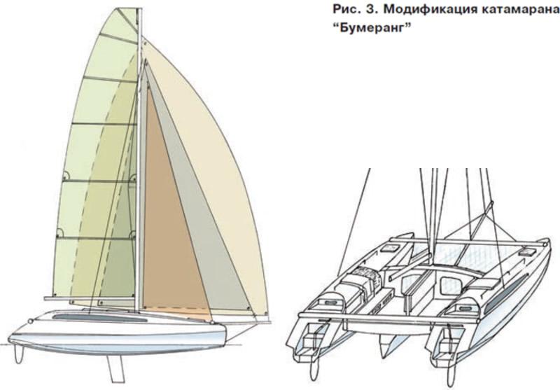 Рис. 3. Модификация катамарана