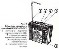 Рис. 3. Общий вид аварийного радиобуя КОСПАС АРБ-ПК1