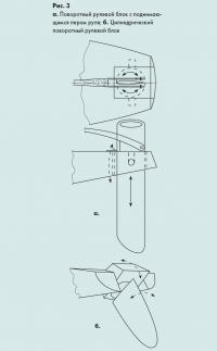 Рис. 3. Поворотный рулевой блок