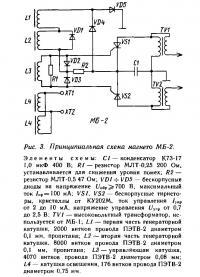 Рис. 3. Принципиальная схема магнето МБ-2