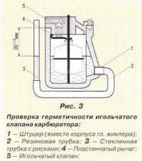 Рис. 3. Проверка герметичности игольчатого клапана карбюратора
