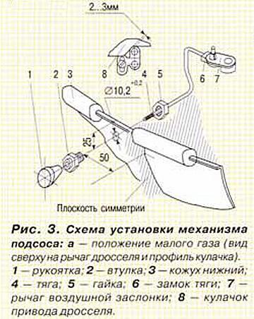 Рис. 3. Схема установки механизма подсоса