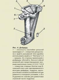 Рис. 4. Дейдвуд мотора «Вихрь»