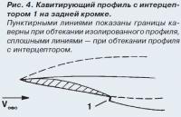 Рис. 4. Кавитирующий профиль с интерцептором 1 на задней кромке